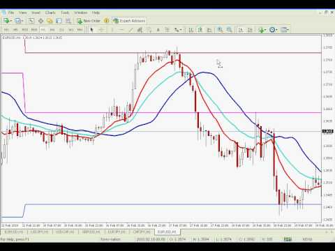 Free forex trading mentor