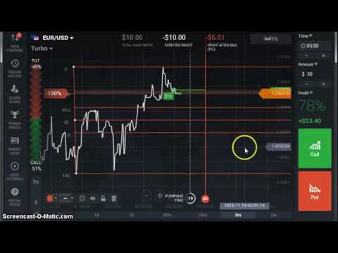 Forex binary options trading software