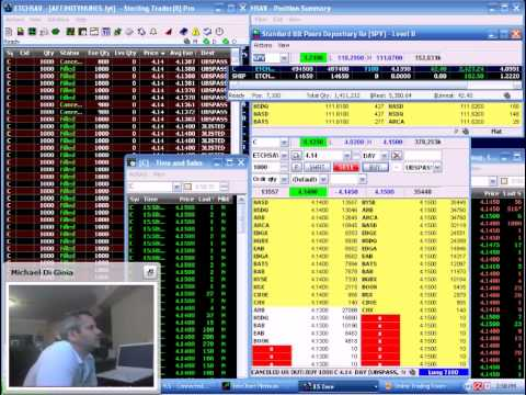 Teach forex trading proprietary