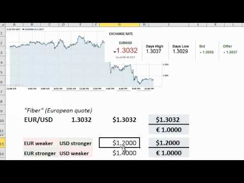 Does agility forex transfer euros to cad