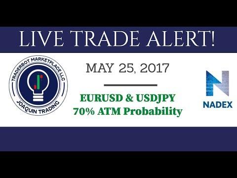 Nadex signals binary trade group